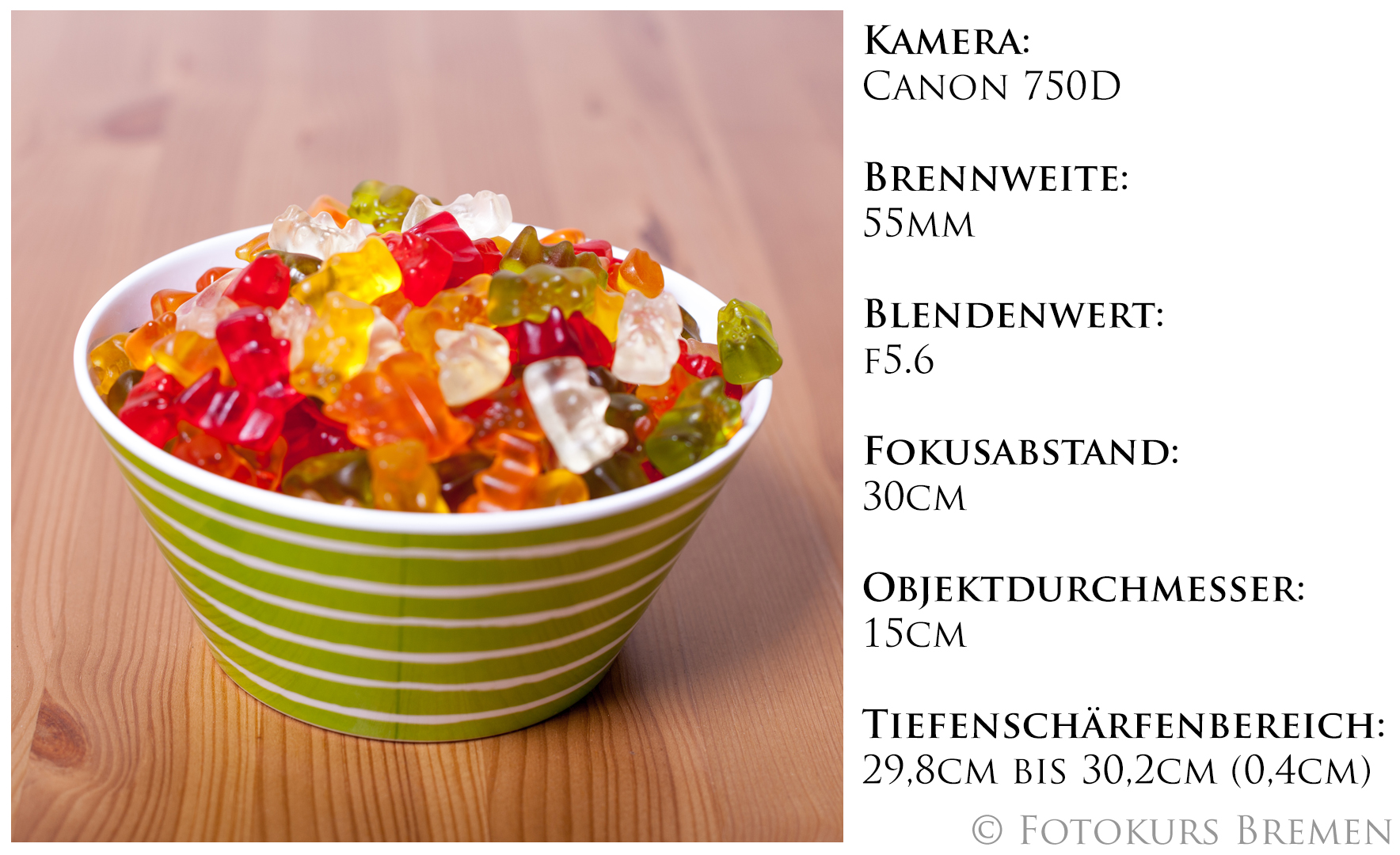 Foodfotografie, Fotokurs, Focus Stacking, Makrofotografie, Gummibärchen